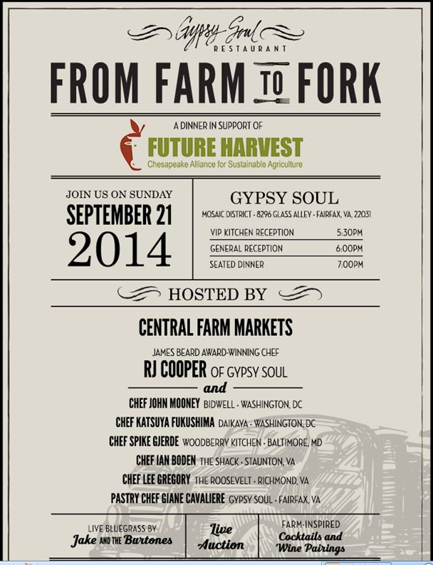 From Farm to Fork Central Farm Markets